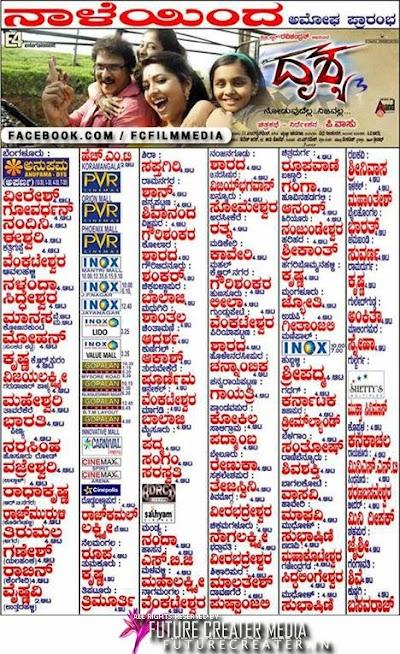 Drishya Kannada Remake of Malayalam Movie Drishyam is on Tomorrow (June 20)