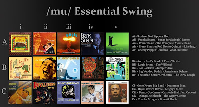 Essential Swing