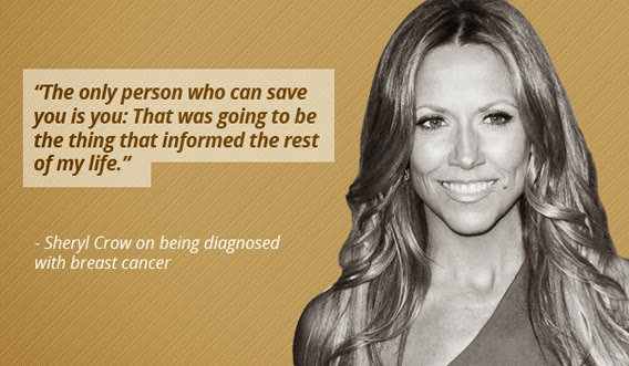 sheryl crow breast cancer quote, Skeleton