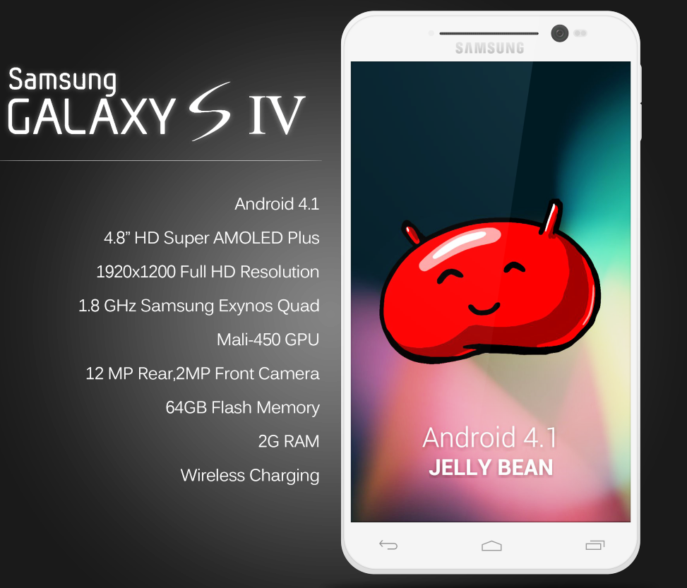 Samsung Galaxy S4 review | Phone Reviews |