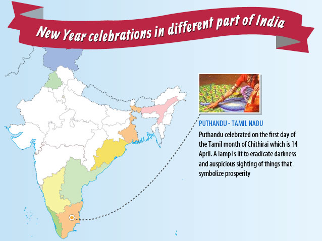 New Year Celebrations in Tamil Nadu, India