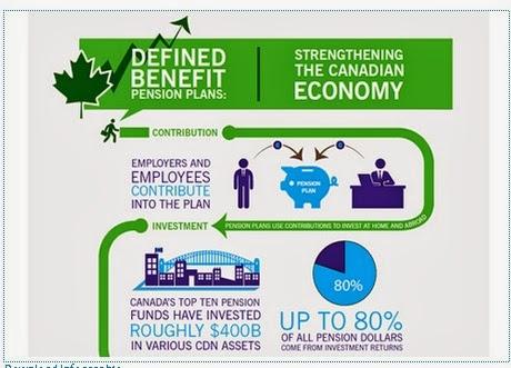 Hawker Siddeley Canada Inc. Pension Plan for Salaried ...
