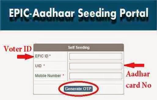 EPIC Aadhaar card seeding portal