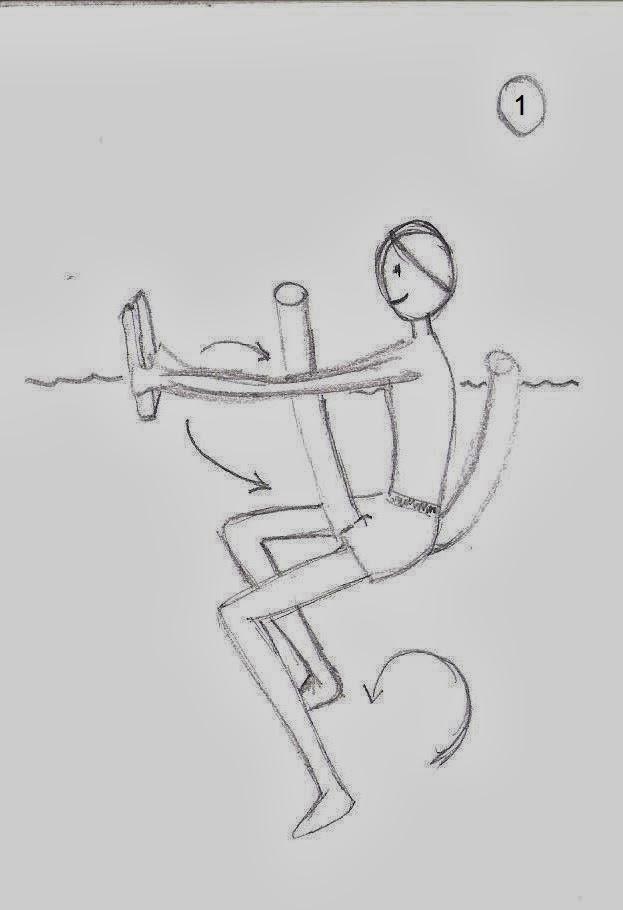Mis clases de nataci n terap utica ejercicios para for Ejercicios piscina espalda