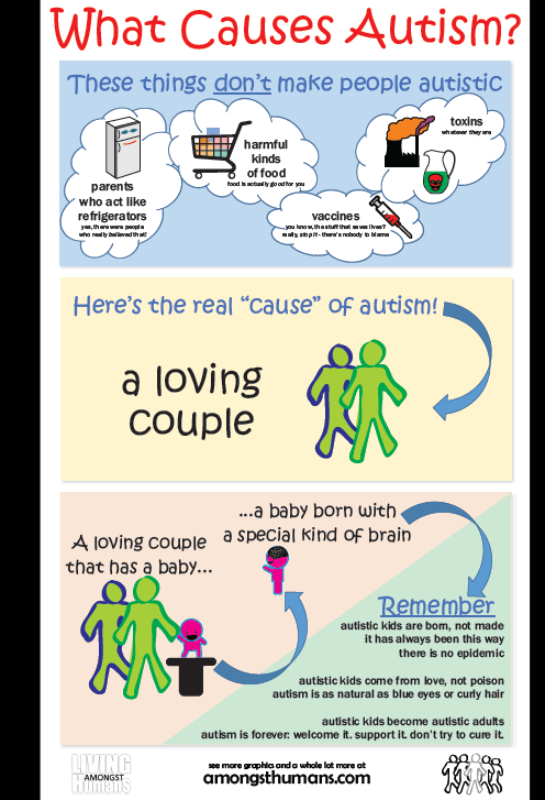 You Cant Cure It Away You Shouldnt Want To Autism Is Forever Autistic Children Come From The Love Of Two People Not From Poison