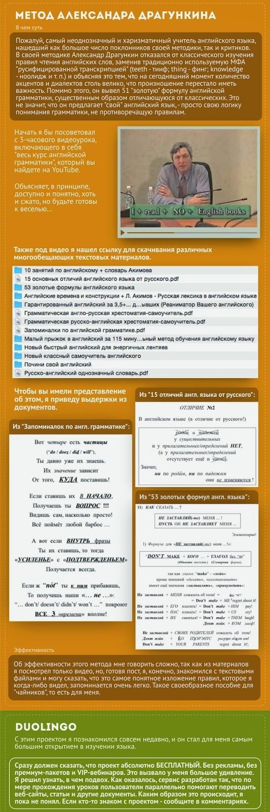 Лучшие методики самостоятельного изучения английского языка в
