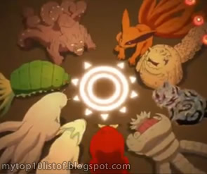 Top 10 Naruto Strongest Tailed Beasts