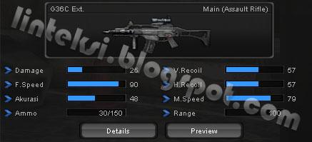 Senjata Pointblank G36C Ext.