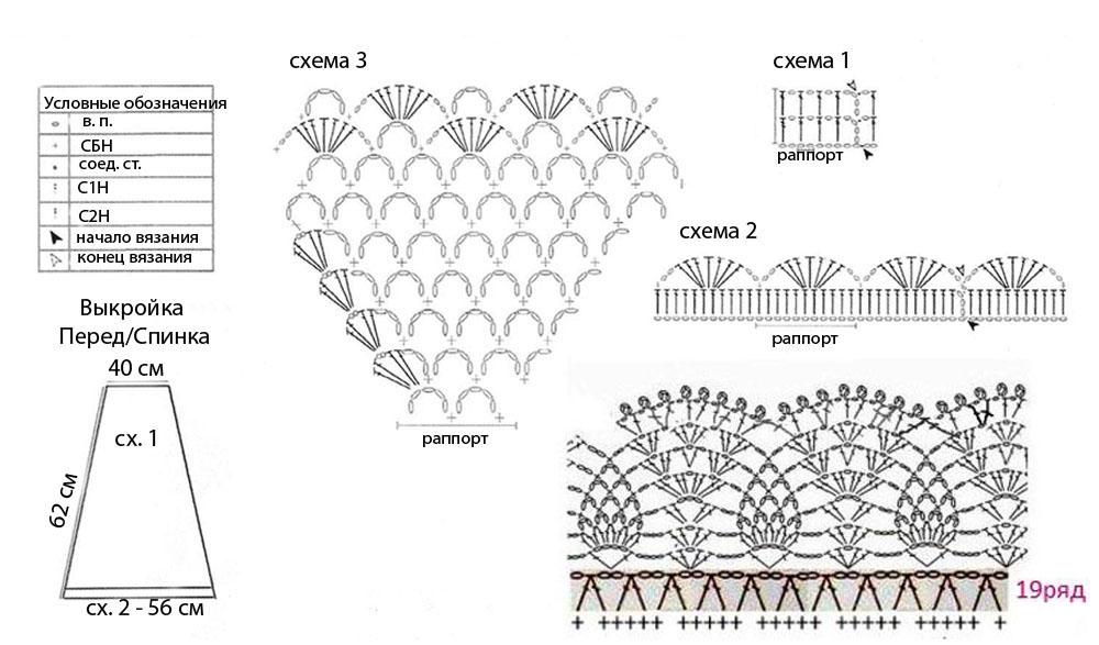 Схема вязания низа детского платья крючком 36
