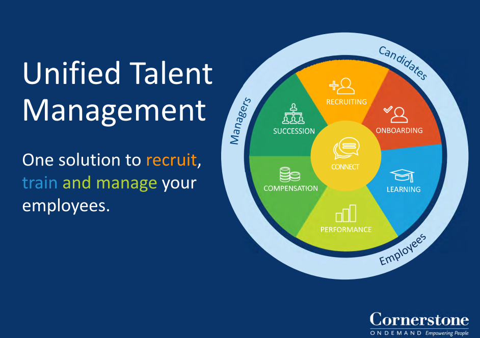 a complete project report on talent management A complete project report on talent management  talent management a talent is a special skill or ability a person/employee has it enables them to.