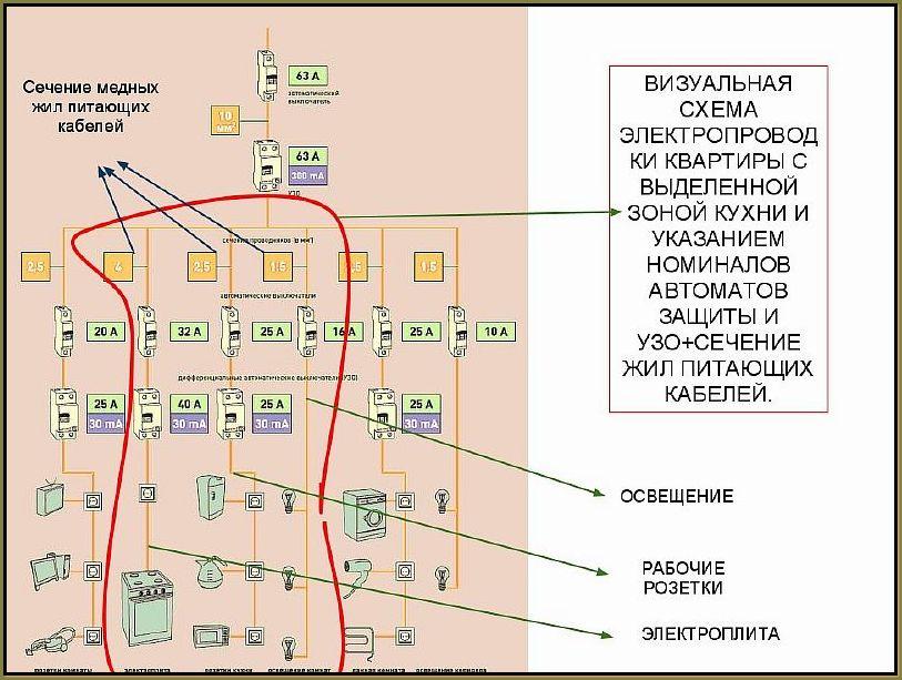 схема кухонной электропроводки - Практическая схемотехника.