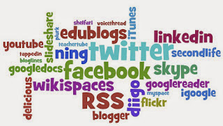 The names of different social medias