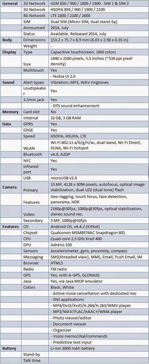Harga HP ZTE Nubia Z7 Terbaru dan Spesifikasi