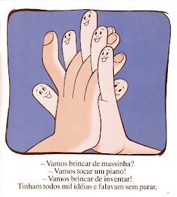 nome dos dedos da mão