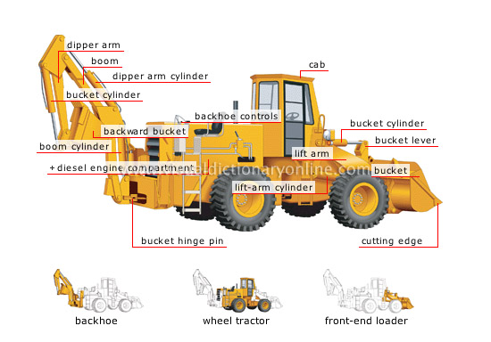 Wheel Loader Part Diagram on ford diagrams schematics