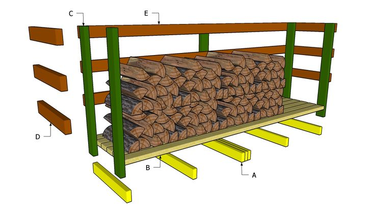 Firewood Shelter Plans 12′ by 8′ shed design | PreBlogging