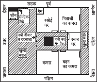 Your-spouse-life-partner-because-of-the-conflict-not-so-much-your-home-Architectural-flaw-आपके जीवनसाथी/ लाइफ पार्टनर से अनबन का कारण कहीं आपके घर का वास्तुदोष तो नहीं