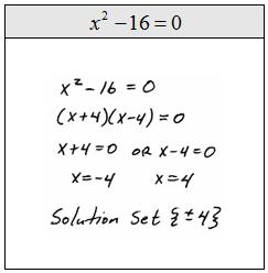 OpenAlgebra.com: Solving Quadratic Equations and Graphing Parabolas
