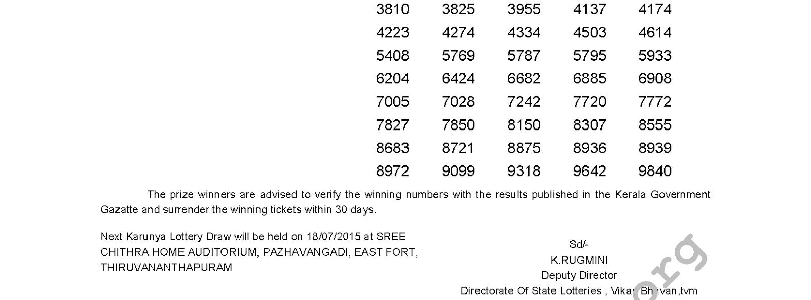 Karunya Lottery KR 198 Result 11-7-2015