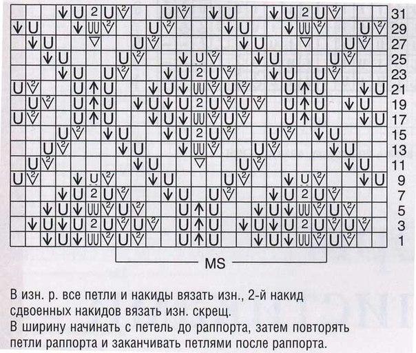 Узоры трехлистник для вязания спицами со схемами 19