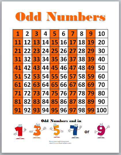 Classroom Freebies: Math Posters: Odd and Even Numbers