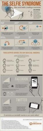 Marca personal y narcisismo