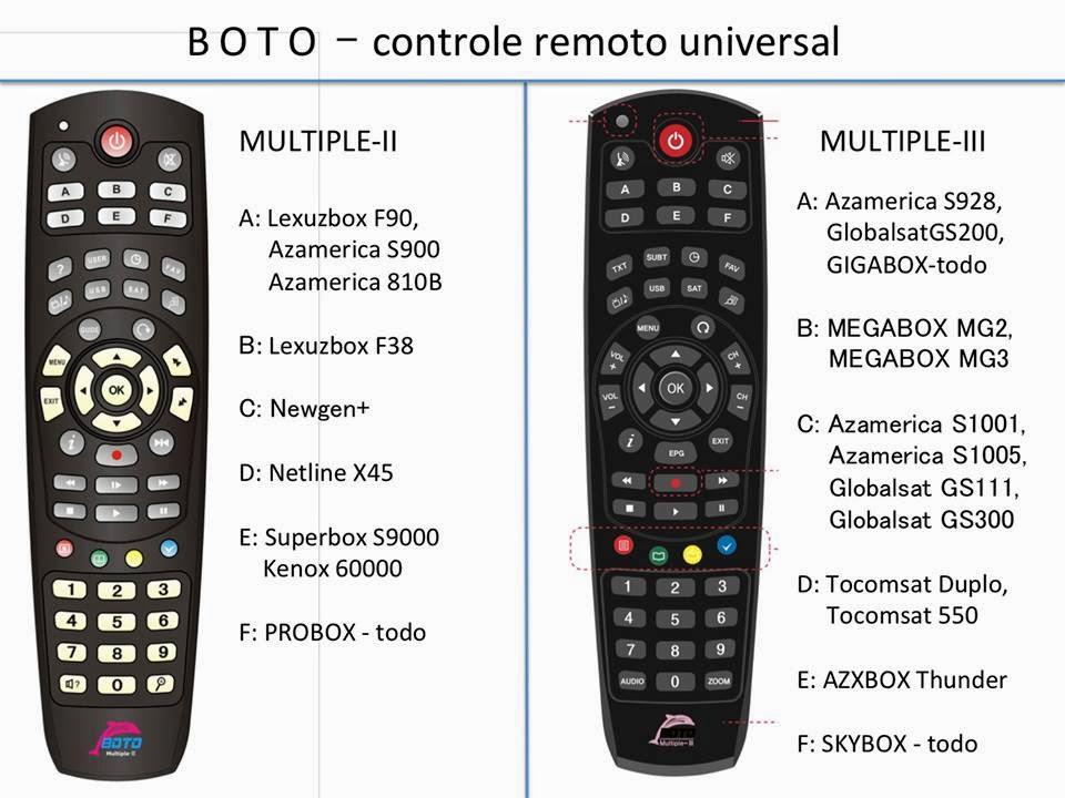 Lançamento  Controle Remoto Universal. 1911797_268740473308695_2360285366927569964_n
