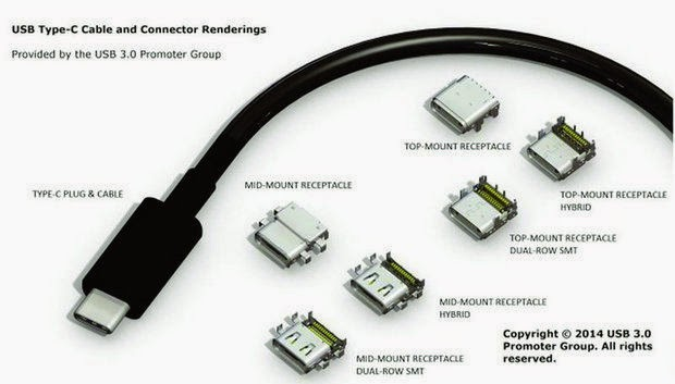 USB Type-C: Reversible for Easy Fit, reversible USB
