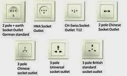 Standart Alat Perlengkapan Untuk Instalasi Rumah-giga watt