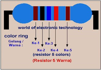 For%2Bexample%2Bresistors%2B5%2Bcolors electronic components (resistors) arifmytechnology