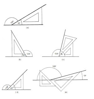 cara membuat sudut menggunakan penggaris segitiga, sudut penggaris, how to make angle using triangular ruler