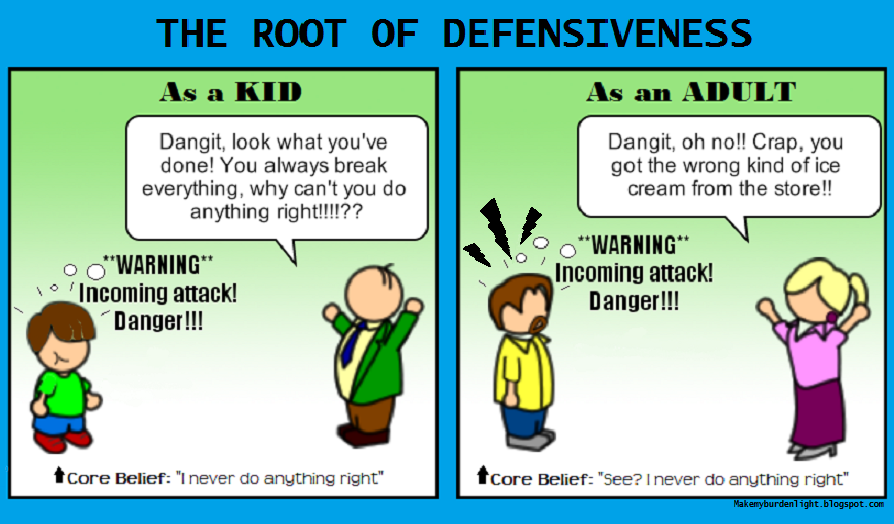 preventing defensiveness Preventing defensiveness performance management provides the needed information on their employees the information helps develop the skills of the employees based on the information collected at the appraisal, it helps recognize when training is needed.