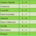 Spain Primera laliga round 34