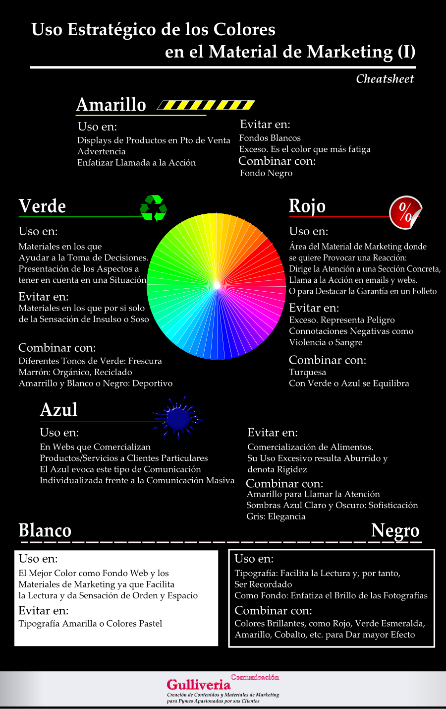 Color en los materiales de marketing. Gulliveria Comunicación. Imagen
