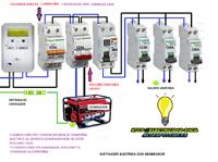 instalacion electrica con generador