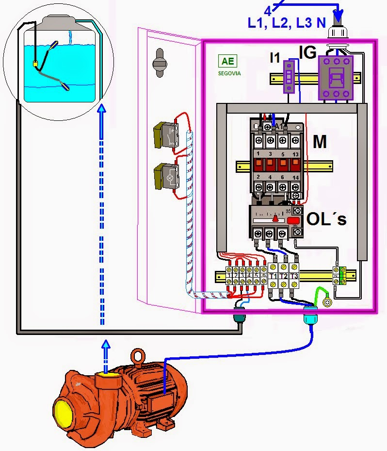 Hydraulic Pump Schematic Diagram together with B000F9B712 in addition Cpvc Price Pump Open Box besides pressors And  pressed Air System likewise Dc Voltage Schematic Symbols. on industrial motor control wiring diagram