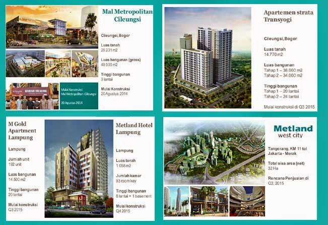 proyek Komersial Metland