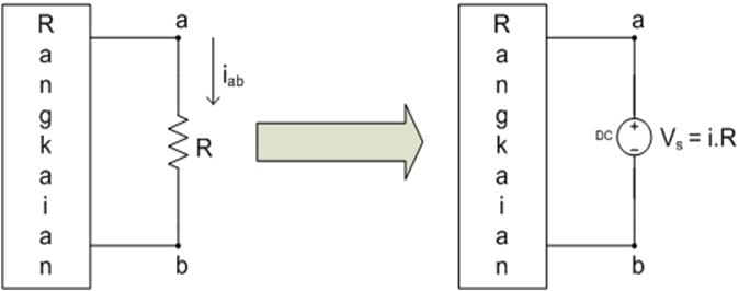 Teorema Subtitusi