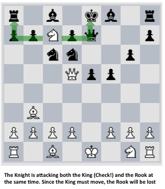 double attack chess puzzles