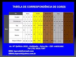 TABELA DE CONVERSÃO DE CORES