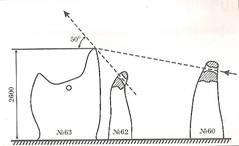 Акад. Геруни в соих исследованиях указал на следующую группу камней.