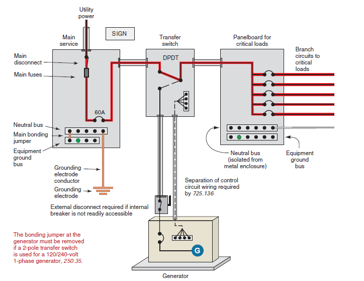 Ats Wiring Diagram Standby Generator : Wiring diagrams for a typical standby generator kw hr