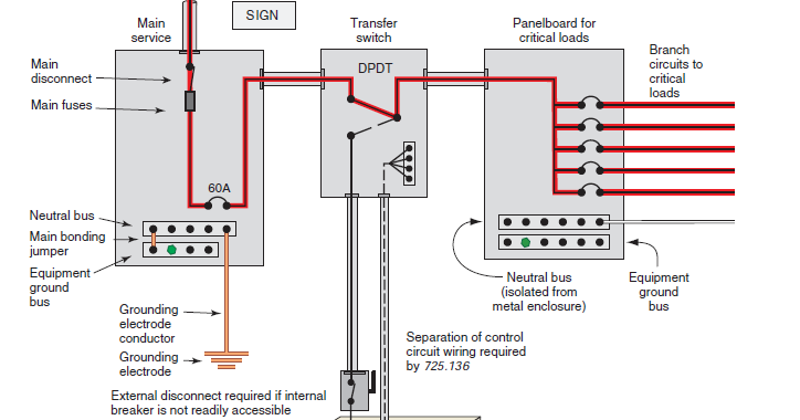 Wiring Diagrams For A Typical Standby Generator