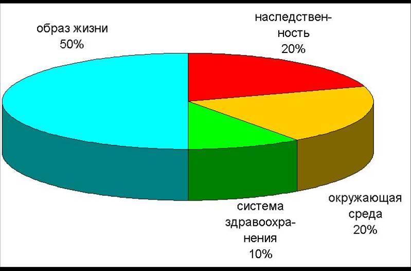 %D0%B7%D0%B4%D0%BE%D1%80%D0%BE%D0%B2%D1%8C%D0%B5.jpg