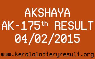 AKSHAYA Lottery AK-175 Result 04-02-2015