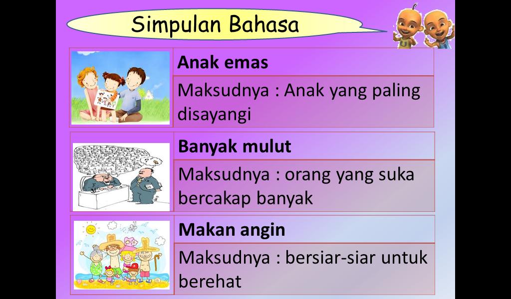 Copy Of Peribahasa Lessons Tes Teach