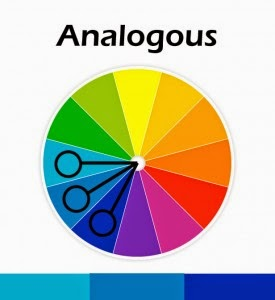 Jamie Ann Kale Makeup Artist Colour Theory Charts