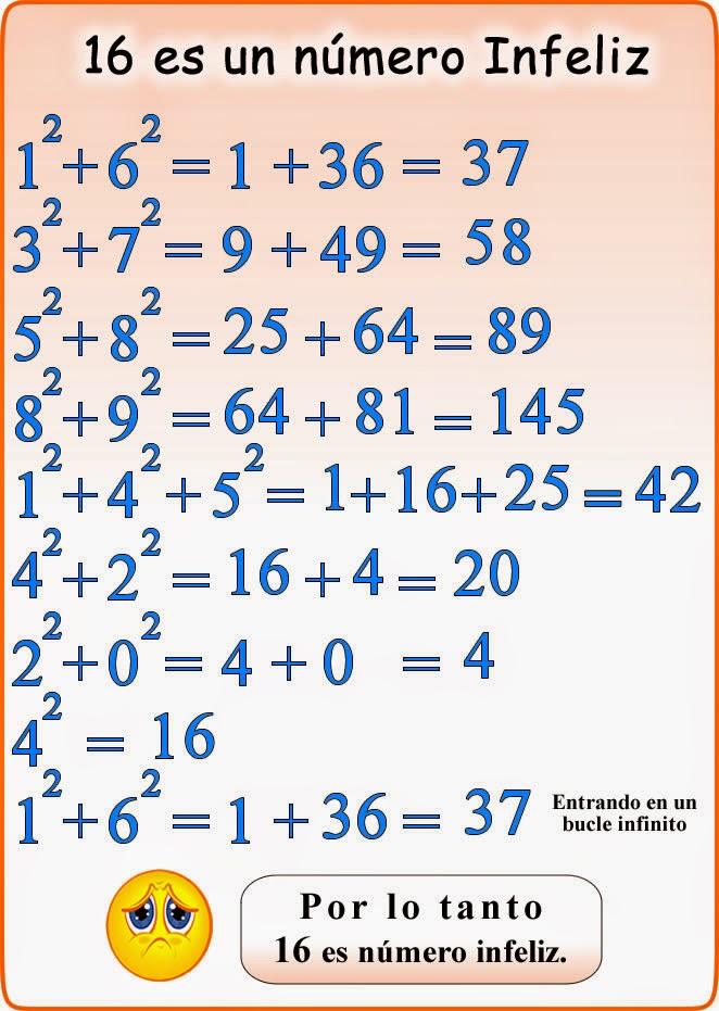Tipos de Numero Uno Clases de Números Tipos de