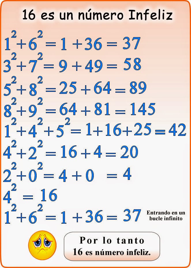 Clases de números, Tipos de números, Curiosidades de números, Número Infeliz, Curiosidades numéricas