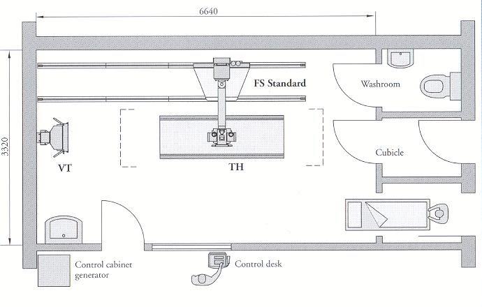 Cmd eastern railways analog x ray room design for X ray room decor